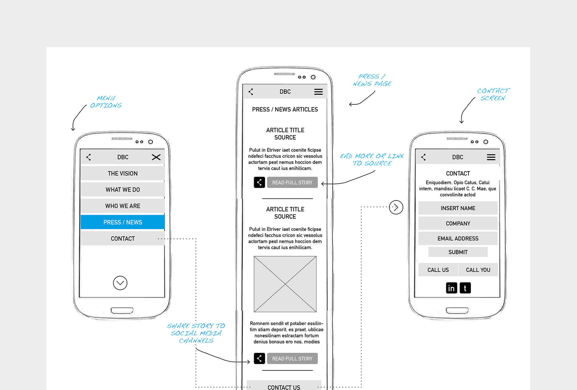 Wireframes and user journeys for Deep Blue Cable website